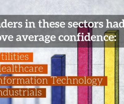 #WCI 10 Août 2020 – Le dilemme des chefs d'entreprises : sortir de sa zone de confort pour parler à ses parties prenantes ?
