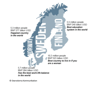 Press Relations in the Nordics_Countries